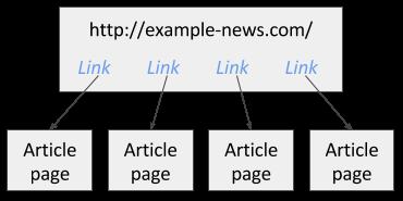 그림 1 : 뉴스 사이트